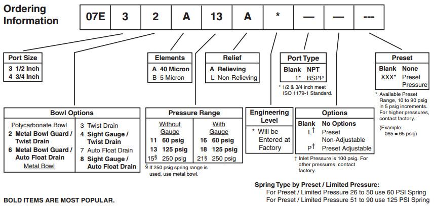 Comoso Product 07e Filter Regulator Standard