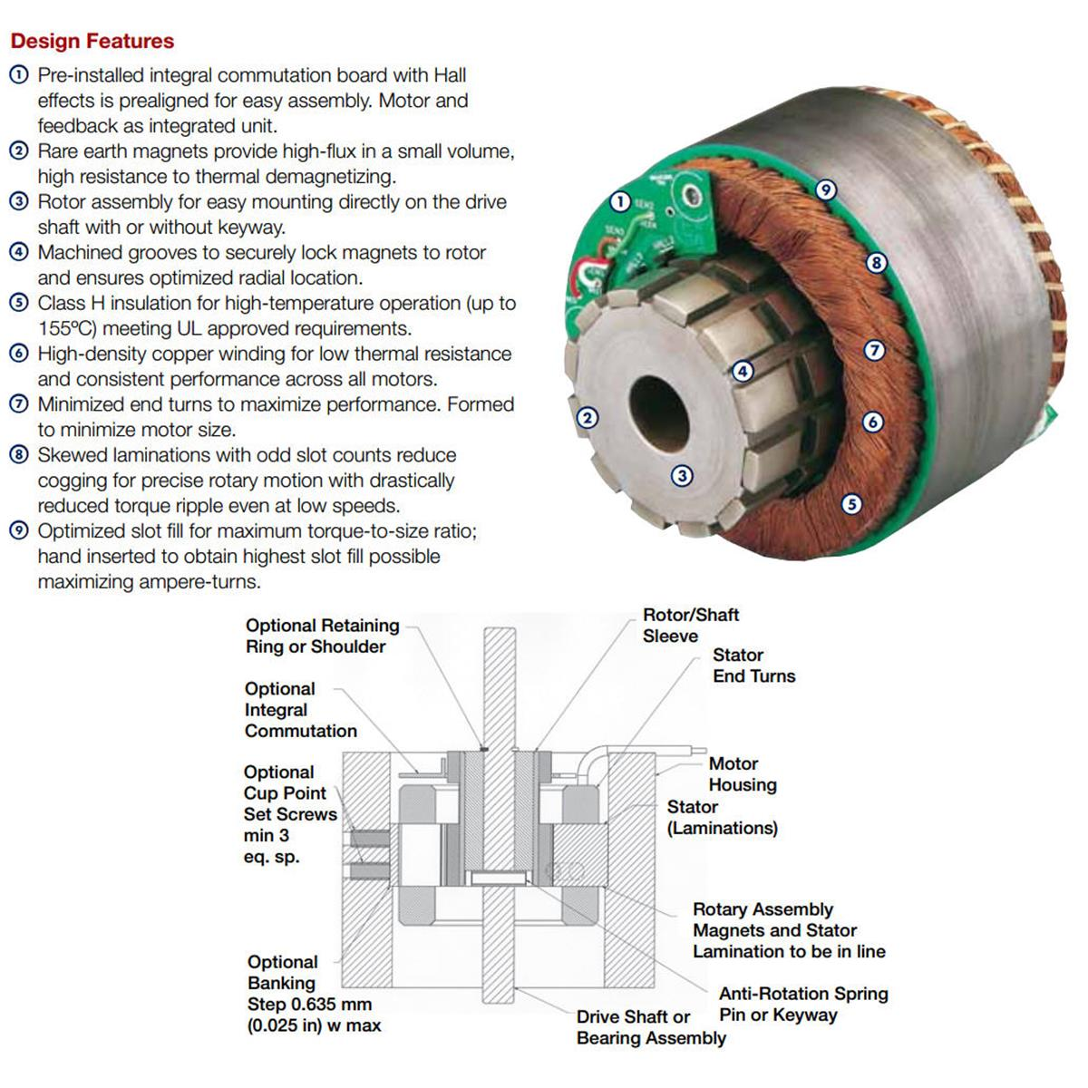 Comoso Product K Series Frameless Motor Kits Parker Electromechanical Automation Faq Site Servo Motors Kit Save Space In Applications Because The Couplings Mounting Brackets And Extra Bearings You Would Find Coupled Drive Construction Are